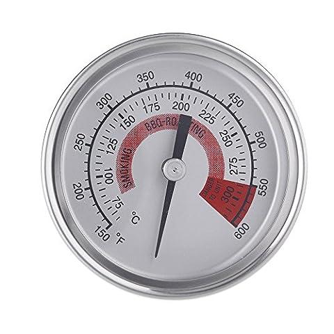 sypure (TM) F & C 5,7cm Thermomètre Grill Barbecue en