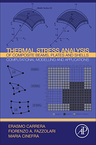 Thermal Stress Analysis of Composite Beams, Plates and Shells: Computational Modelling and Applications
