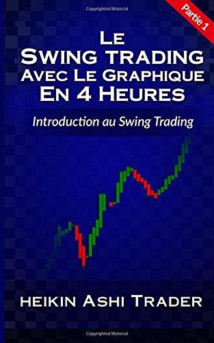 Swing Trading Usando el Gráfico de 4 Horas Parte 1: Introducción al Swing Trading