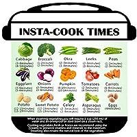 Heaviesk 3 unids/Set Olla de Presión Cocción Programa de Cocina Etiqueta Magnética Memo para