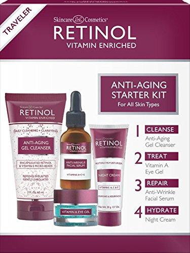 Skincare Retinol Anti-Aging Starter Kit 2017