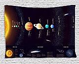 XG Tapisserie murale à suspendre, système solaire avec informations scientifiques éducatives Jupiter Saturn Universe Impression télescope Chambre Salon Dortoir Salle de classe 80 W x 60 L Multicolore