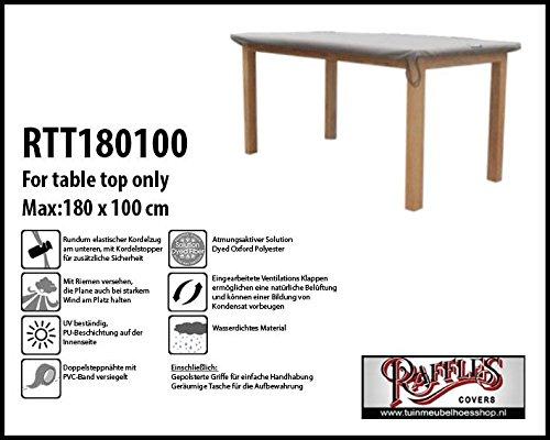 Raffles Covers RTT180100 Schutzhülle Nur für Tischplatten Schutzhülle für rechteckigen...