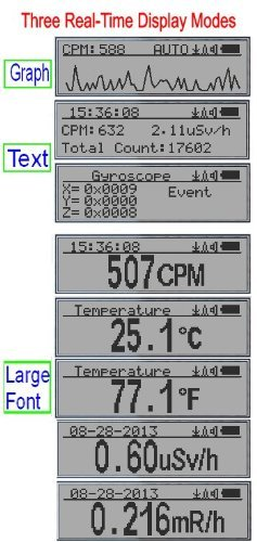 Zoom IMG-3 gq gmc 320 plus geiger