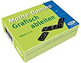 Mathe-Domino: Grafisch ableiten: Grafischer Zusammenhang von Funktion und Ableitung, Bedeutung von Extrem- und Wendestellen (11. bis 13. Klasse)