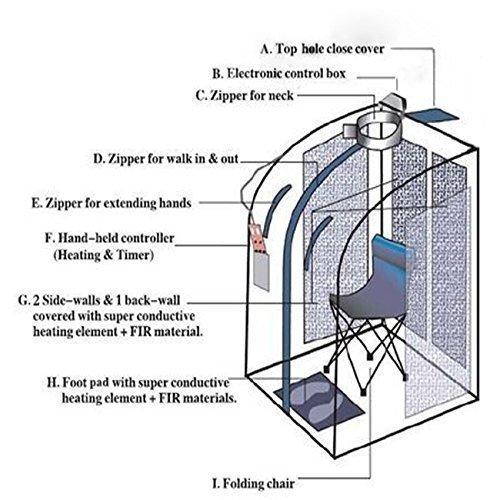 INFRAROTSAUNA / Mobile Sauna für Zuhause / Infrarot Wärmekabine - 2