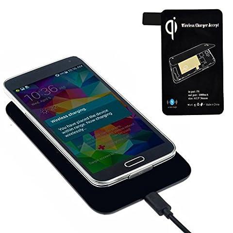 Chargeur sans Fil, Voberry® Ultra Mince Chargeur Pad sans fil