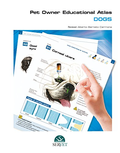 Pet owner educational atlas. Dogs