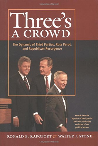 Three's a Crowd: The Dynamic of Third Parties, Ross Perrot, and Republican Resurgence