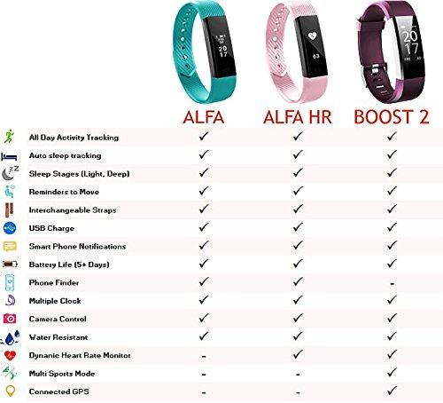 Toksum® Für Slim Fitness Activity ArmbanduhrWasserdicht Mit Schrittzähler Schlaf Und 2® Tracker Herzfrequenzmonitor Gps Boost Smart Ybgy7f6