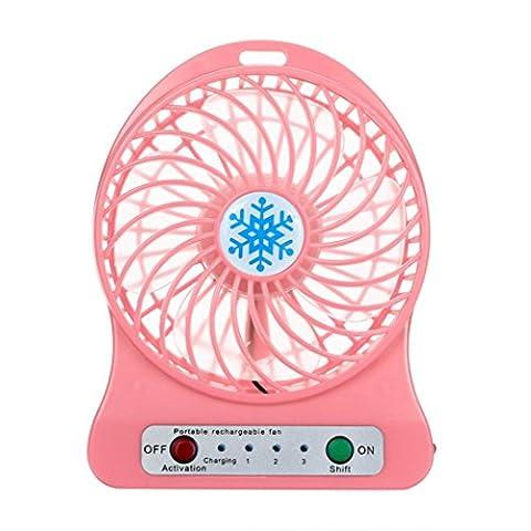 sunnymi Schreibtisch USB Mini Fan/Tragbare Wiederaufladbare/LED-Licht/Klimaanlage/18650 Batterie/Einzigartig und Modisch (Rosa Wiederaufladbare Vakuum)