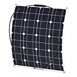 Best Camping Battery Storages - ALLPOWERS 18V 12V 50W Solar Panel Charger Waterproof Review