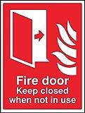 Caledonia Schilder 11076K Fire Door Keep geschlossen, wenn nicht in Gebrauch