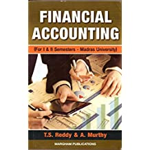 t s reddy solution for financial accounting