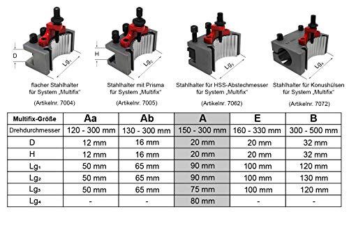 """PAULIMOT einzelner Stahlhalter mit Prisma für System """"Multifix"""", Größe A - 2"""