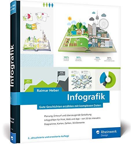 Daten professionell visualisieren (2. Auflage) ()