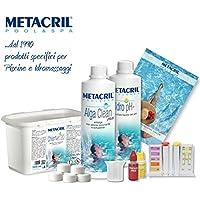 Metacril Starter Kit Chlor para Tratamiento Agua y Mantenimiento de SPA, Jacuzzi y pequeña Piscina a Base de Cloro (Pastillas de 20gr. Envío immediata