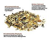 HomeGreen aliment pour oiseaux 1,85kg nourriture