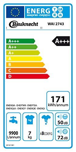 Bauknecht WAI 2743 Waschmaschine (Einbau)/A+++/171kWh/Jahr /7 L/EcoMonitor/Fertig in/weiß