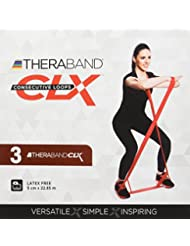 Thera-Band CLX Band, 22 m Rolle