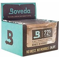 12 Boveda Packets - 72% RH
