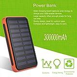 Dailyinshop Große Kapazitäts-Wasserdichte bewegliche Solarenergie-Bank Doppel-USB-Solarladegerät