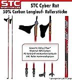 Skate Blade, Rollerstöcke, Nordic Skating Stöcke STC Cyber 60% Carbon 170 cm