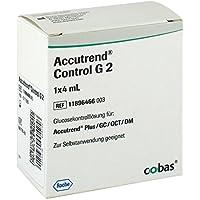 Preisvergleich für ACCUTREND Control Glucose Lösung 4 ml Lösung
