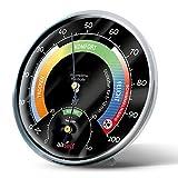 airself Thermo-Hygrometer analog - Raumthermometer und Feuchtigkeitsmesser - Raumklimakontrolle anhand bunter Zonen