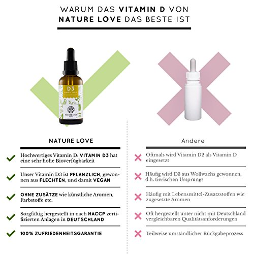 Vitamin D3 Tropfen 1000 I.E – 25 µg - 2