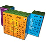 Times Tables Cube