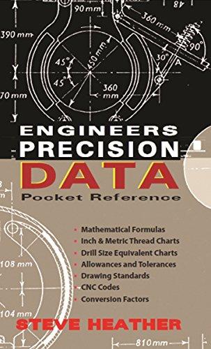 Engineers Precision Data Pocket Reference (Thread Screw Pocket)