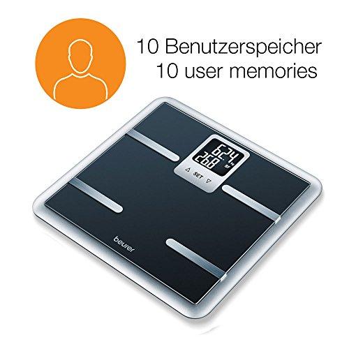 Beurer BG 40 - 3
