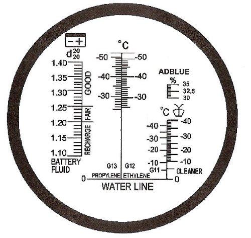 dr-richter-rifrattometro-adblue-liquido-refrigerante-batterie-acido-antigelo-per-auto-officina