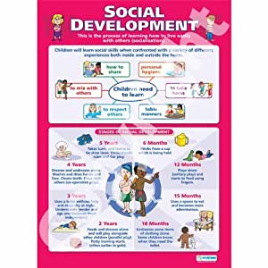 social development child development educational wall chart  social development child development educational wall chart poster in high gloss paper a1 840mm x 584mm amazon co uk office products