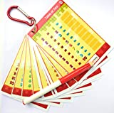 Multiplication Tables Write-Wipe Flash Cards with Key Chain and dry-erase pen. Real Deal - Best Price - Directly from Manufacturer. Durable laminated flash cards.