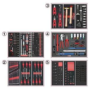 KS Tools 714.0283 Composition de 283 Outils de service rapide 5 tiroirs pour servante pas cher