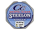 Konger Angelschnur Cristal Clear Fluorocarbon Coated 0,12-0,50mm/150m Monofile Super stark ! (0,28mm / 10,30kg)