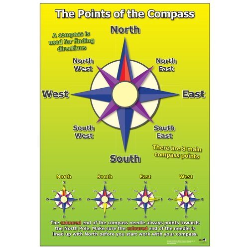 compass-poster