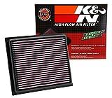 K & N 33–2435filtre à air de rechange haute Conception de débit pour une amélioration des performances
