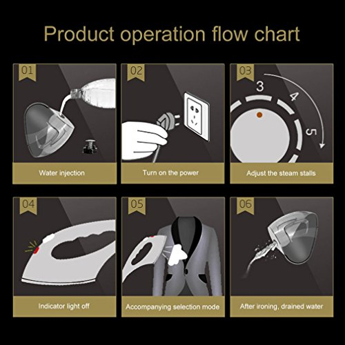 MIGVELA Steam Iron Generator, Fast Heat-up Fabric Handheld Iron Generator with 1.1L Removable Water Tank, Anti-drip, Self-clean, Auto shut off