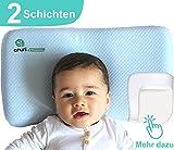 ANURI®   Babykissen gegen Plattkopf