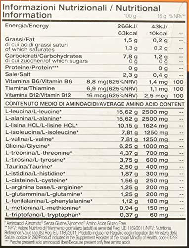 Zoom IMG-1 aminonam sport 30 bust ean