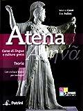 ATENA TEORIA