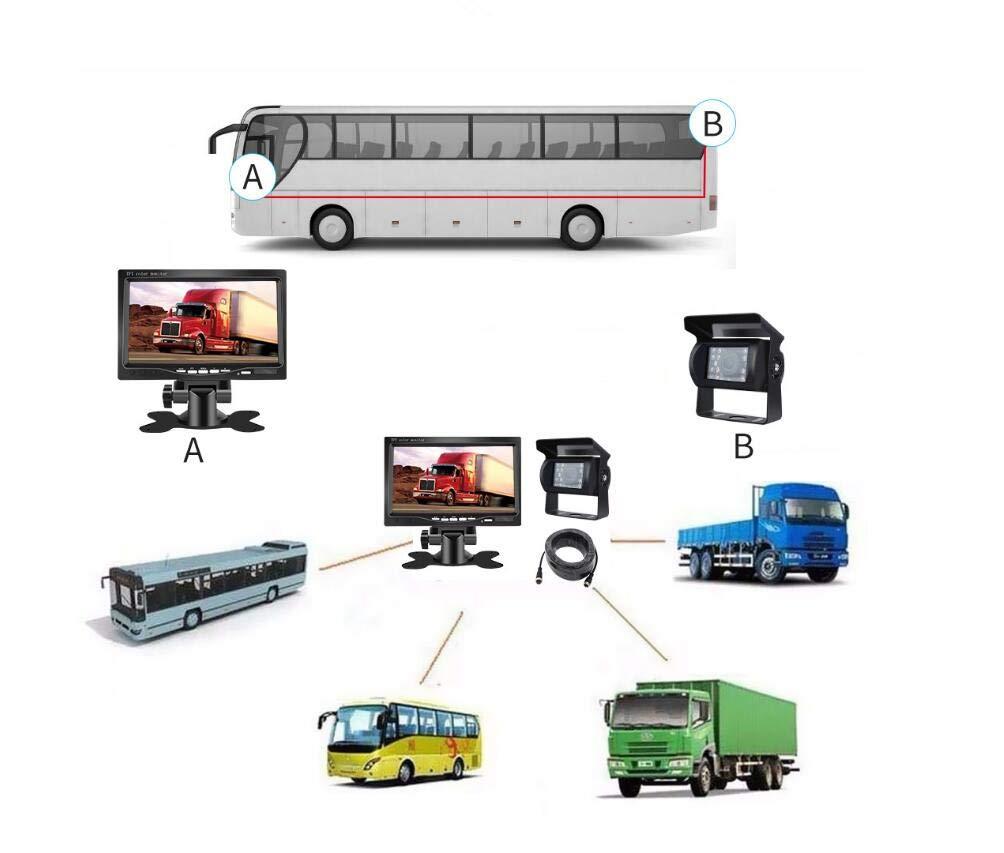 Fyncam-HD-Digital-Rckfahrkamera-und-Monitor-Kit-24V-Rckfahrkamera-Truck-Bus-Truck-Trailer