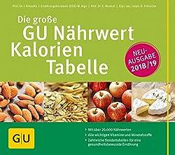 Die große GU Nährwert-Kalorien-Tabelle 2018/19