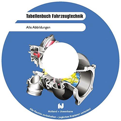 Tabellenbuch Fahrzeugtechnik. CD-ROM für Windows ab 95 und Mac ab OS 8.XX (Rechnungswesen Technologie)
