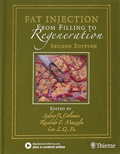 Fat Injection: From Filling to Regeneration -