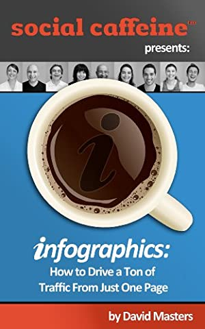 Infographics: How to Drive a Ton of Traffic from Just One Page (Social Caffeine)