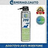 TUNAP 398 Protezione Repellente Anti RODITORE MORSI Adesivo Resistente all'Acqua